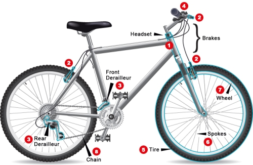 bike_tuneup_diagram_web